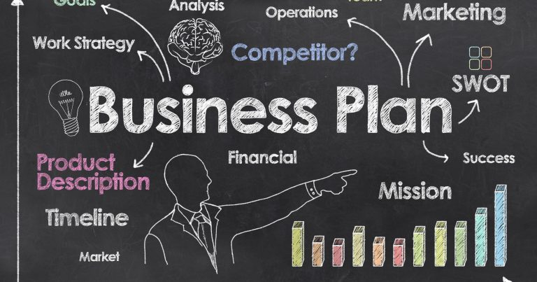 Do You Really Need a Business Plan to Start a Business?