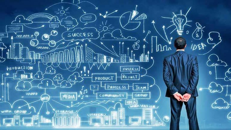 How to Predict and Solve Business Problems Before They Happen